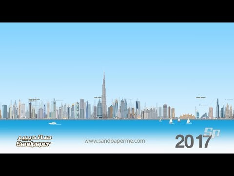 The history of Dubai