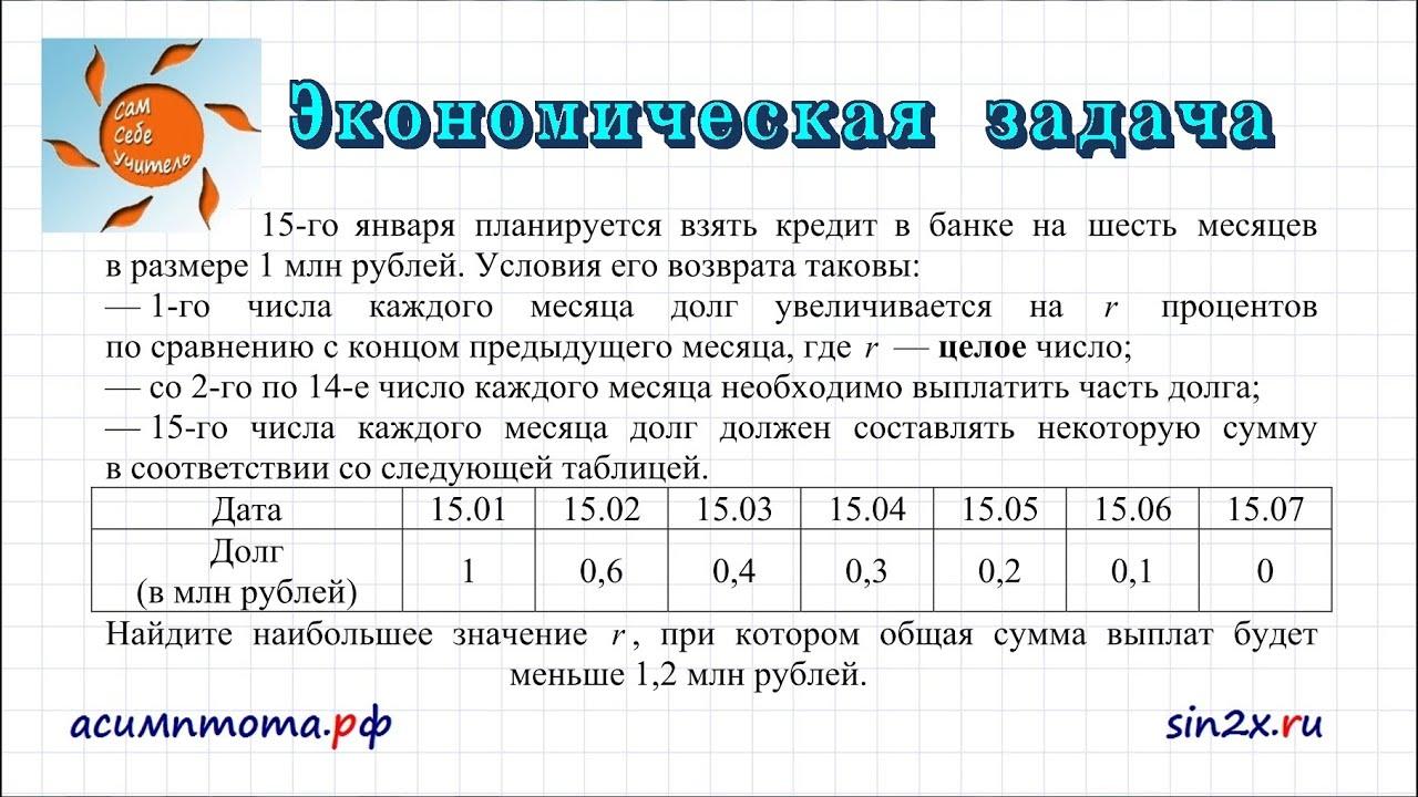 Взять кредит 15 миллионов рублей онлайн заявка на кредит в оренбурге альфа