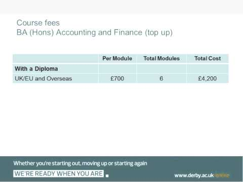 Convert your CIMA qualification to a Bachelor's Degree Webin