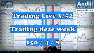 Dow Jones 30 Futures, Scalping van de week 3/52