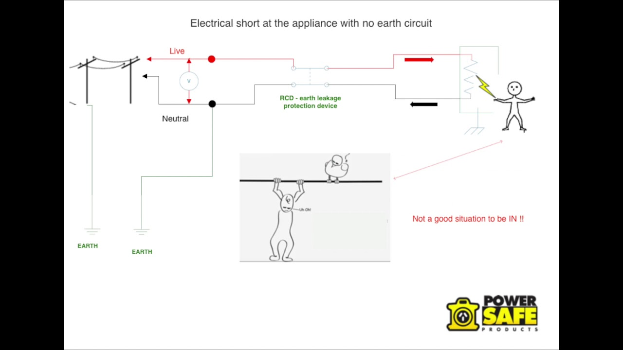 A Safety Switch Or Rcd Protects Against Current Leaking To T Cpn Wiring Diagram Duo Electrical Device Explained