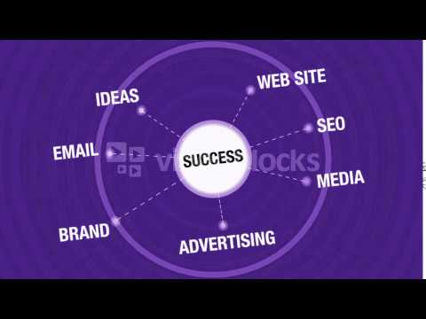business success animation concept including ideas web site seo media advertising brand e mail 1920x