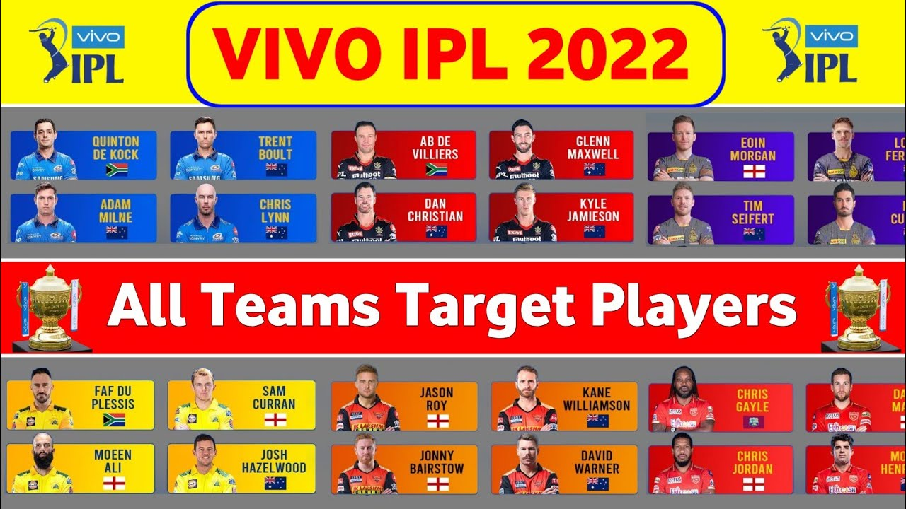 Download IPL 2022 Mega Auction - All Teams Target Players ( RCB, KKR, CSK, DC, PBKS, MI, RR, SRH )