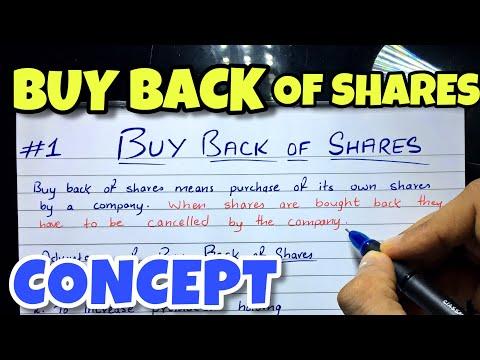 #1 Buy Back of Shares - Concept - B.COM / CMA / CA INTER - By Saheb Academy