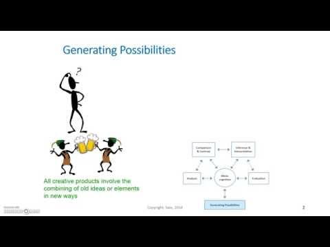 Sale Model of Thinking Summary