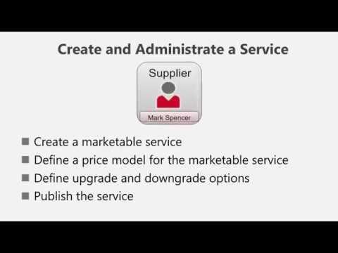 Publishing a Service (OSCM Basics 4)
