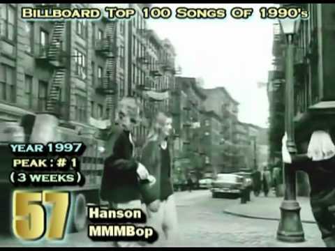 Top 100 Songs of 1994 & Top 100 Songs of 1995 (Billboard ...