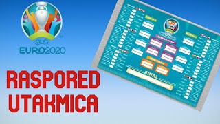 EURO 2020: Kompletan raspored utakmica