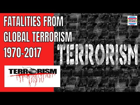 GLOBAL TERRORISM (1970-2017)| Data is Power