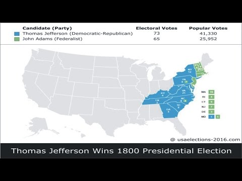1800 US Presidential Election Result