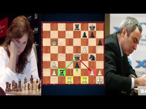 Judit Polgar contre Garry Kasparov