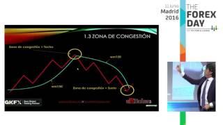 José Luis García y Andrés Jiménez. Una Técnica de trading óptima para cada fase de tendencia