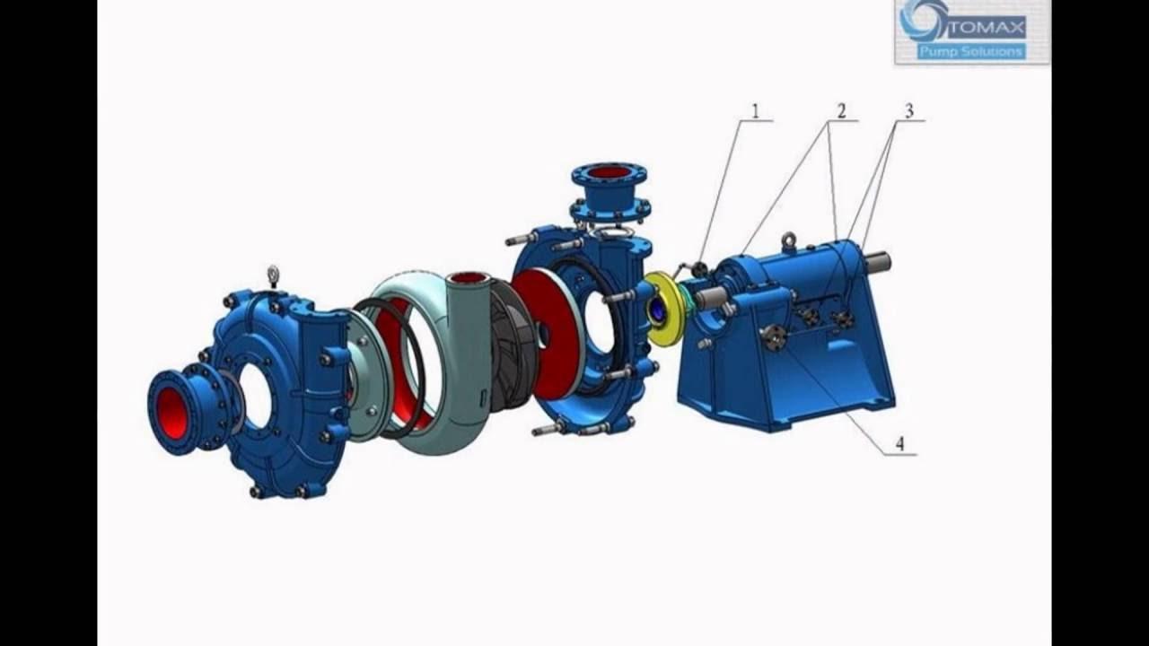 Warman Pump Parts Related Keywords & Suggestions - Warman