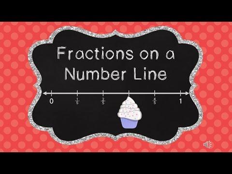 Fractions on a Number Line 3rd Grade Math Teaching Tutorial for Kids Third Grade
