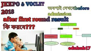 after JEXPO 2018 round 1 result|VOCLET first round result 2018 |after first round result?