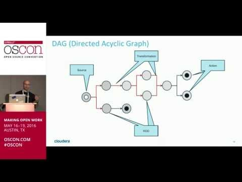 Intro to Apache Spark for Java and Scala Developers - Ted Malaska (Cloudera)