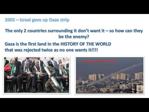 The facts about Gaza strip
