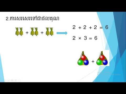 WNS-Math grade1 ( រំឭកមេរៀនវិធីគុណ ) បន្ត