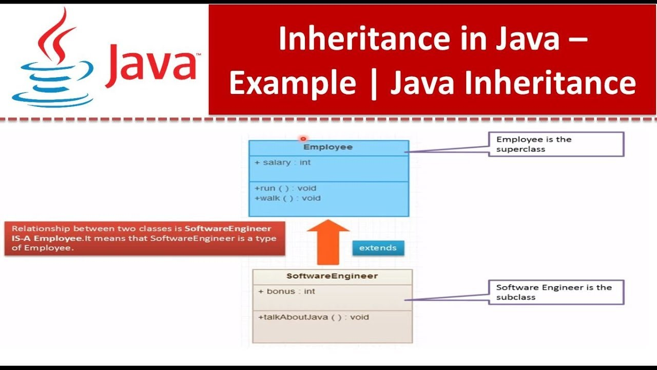 Java tutorial inheritance in java example youtube java tutorial inheritance in java example baditri Image collections