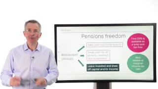 Killik Explains: How pension drawdown works