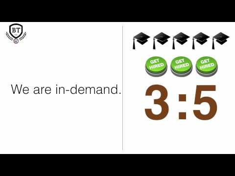 Bachelor of Technology Programs