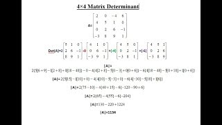 Finding determinant of 4X4 Matrix