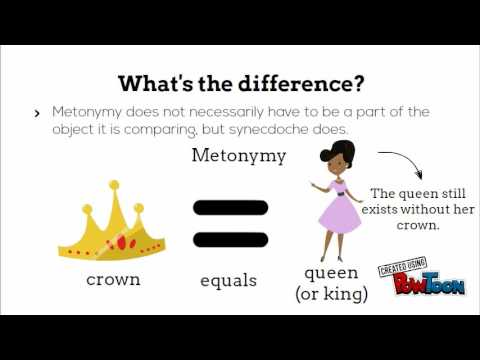 Metonymy and Synecdoche