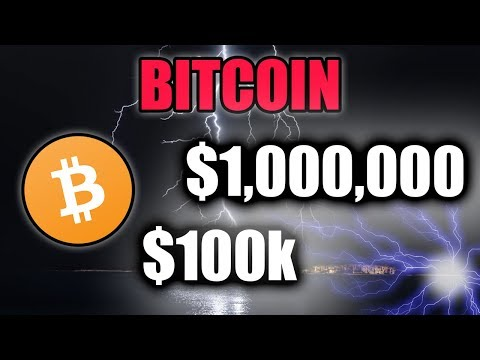 Bitcoin $100k In 2021 | What's This All About?