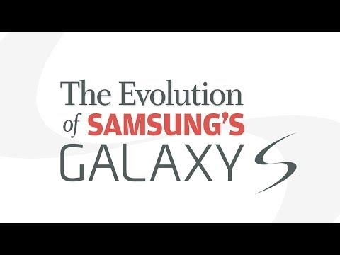 The evolution of Samsung