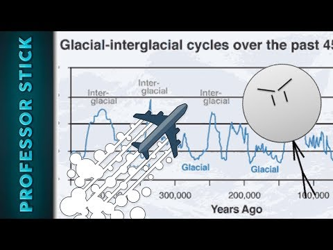 Apparently Climate Change Justifies Chemtrails and SRMs