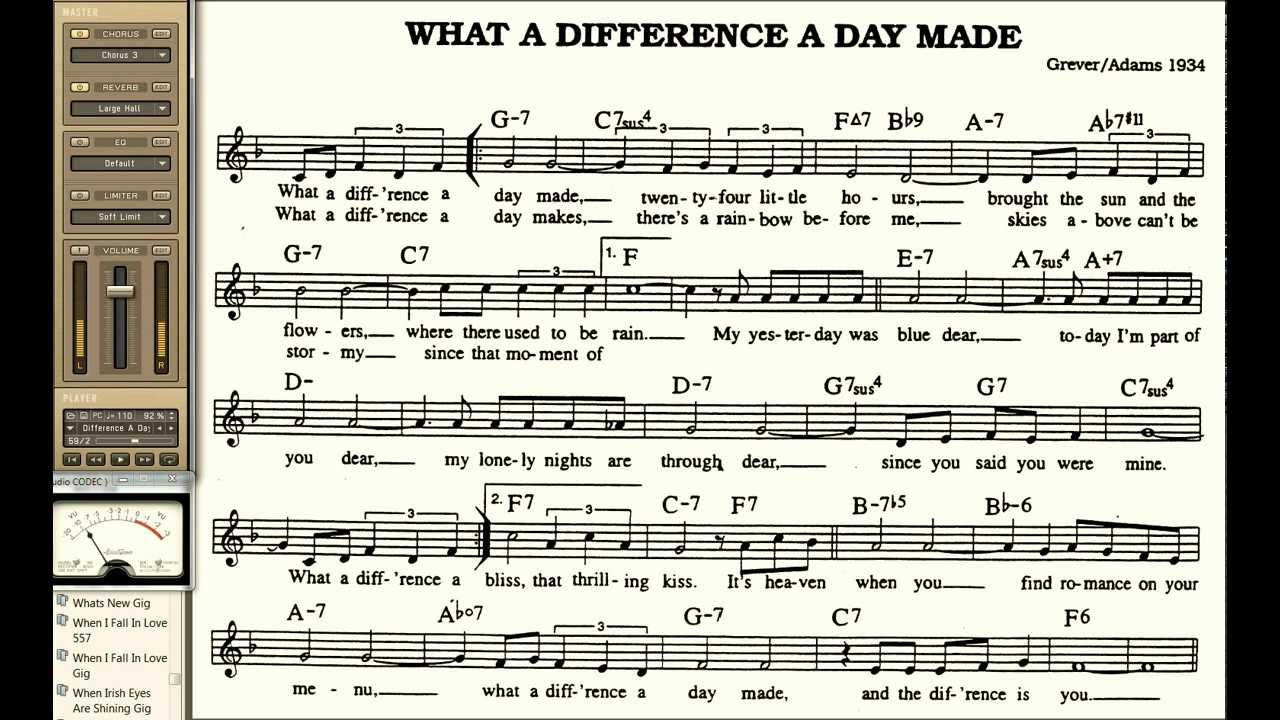 what a difference a day made playalong for cornet trumpet vocal or rh youtube com what difference a day makes esther phillips what difference a day makes angelina