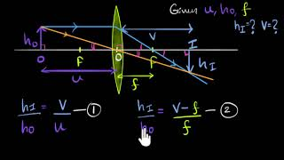 Thin lens formula derivation