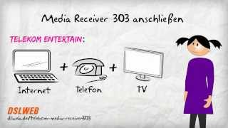 Telekom Media Receiver 303 anschließen