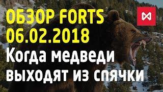 Обзор FORTS. Медведи выходят из спячки. Первые признаки распределения на Сбербанке. [TradersGroup]