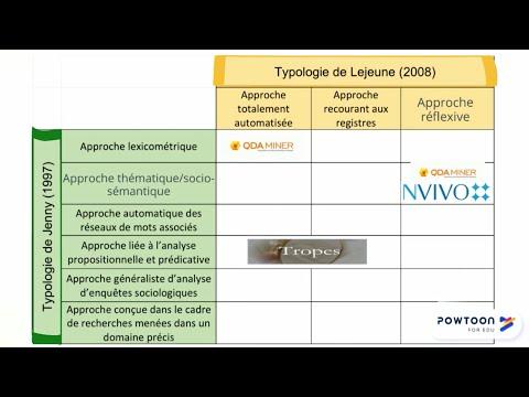 "Tutoriel Nvivo - Introduction à l'espace ""Requêtes""из YouTube · Длительность: 57 с"