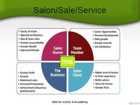 Swot analysis and beauty salons 11