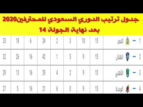 دوري السعودي للمحترفين 2020