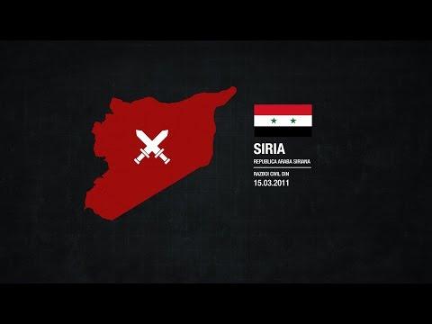 Despre Conflictul din Siria