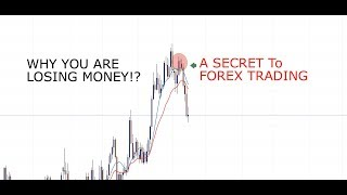 CANDLE CLOSE (Secret To Forex Trading) (VERY IMPORTANT)