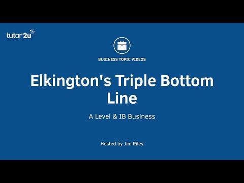 Corporate Social Responsibility - Elkington's Triple Bottom Line