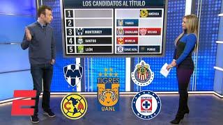 Candidatos al título en Liga MX con Chivas ausente del Top 5. ¡Rayados de Monterrey no repite!