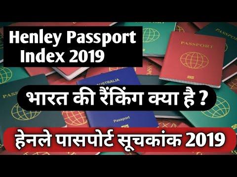 Baixar Passport Index - Download Passport Index | DL Músicas