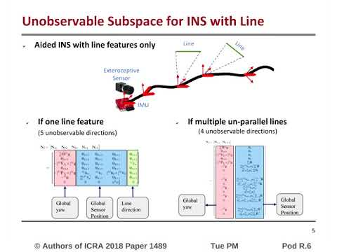 Aided Inertial Navigation with Geometric Features: Observability Analysis