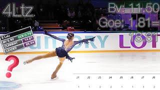 ALYSA LIU (Алиса Лю ) Quad .. Lutz? - Gdansk 2019 / We Love Skating