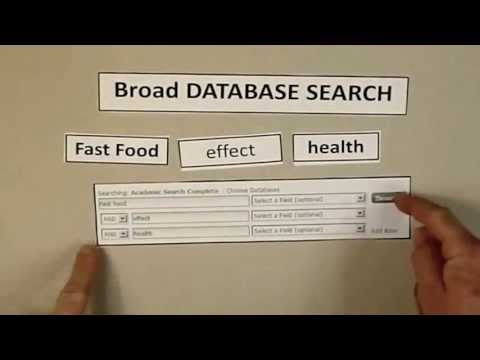 Search Keywords Tutorial