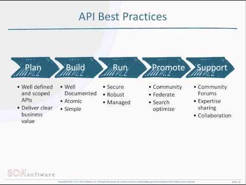 API Best Practices