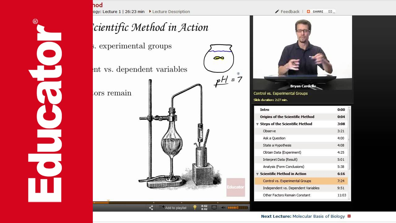 The Scientific Method - Lesson - HelpTeaching com