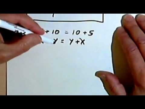 Commutative, Associative and Distributive Properties 1-1