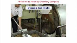 Production of Hershey's® Ice Cream Thumbnail