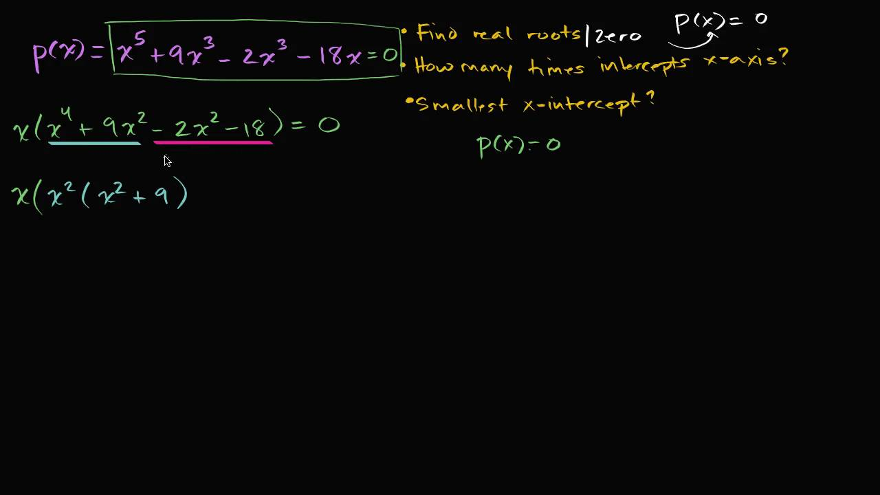 Finding zeros of polynomials (1 of 2) (video) | Khan Academy